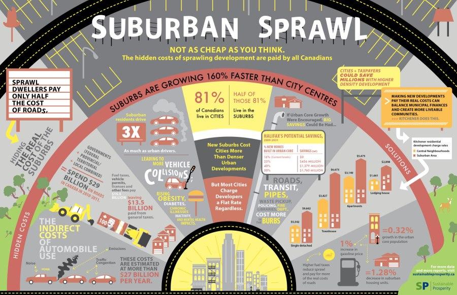 suburbs 2